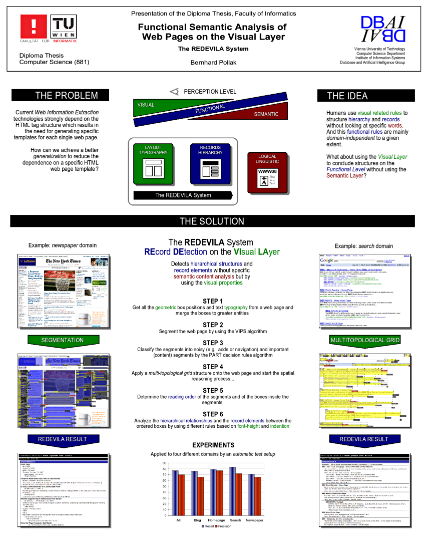 "poster thesis With venngage, you can download your poster as an hd png or pdf: set bleed marks for printing in printing, ""bleed"" is when you have an image or object touching the edge of the page when you design a poster with an image that is flush with the edges of the poster, your printer will automatically leave a thin white line around the edge of."